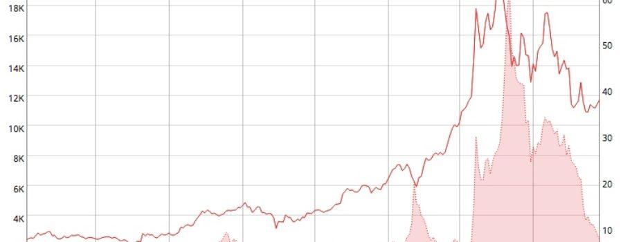 bitcoin transaktionsgebühr