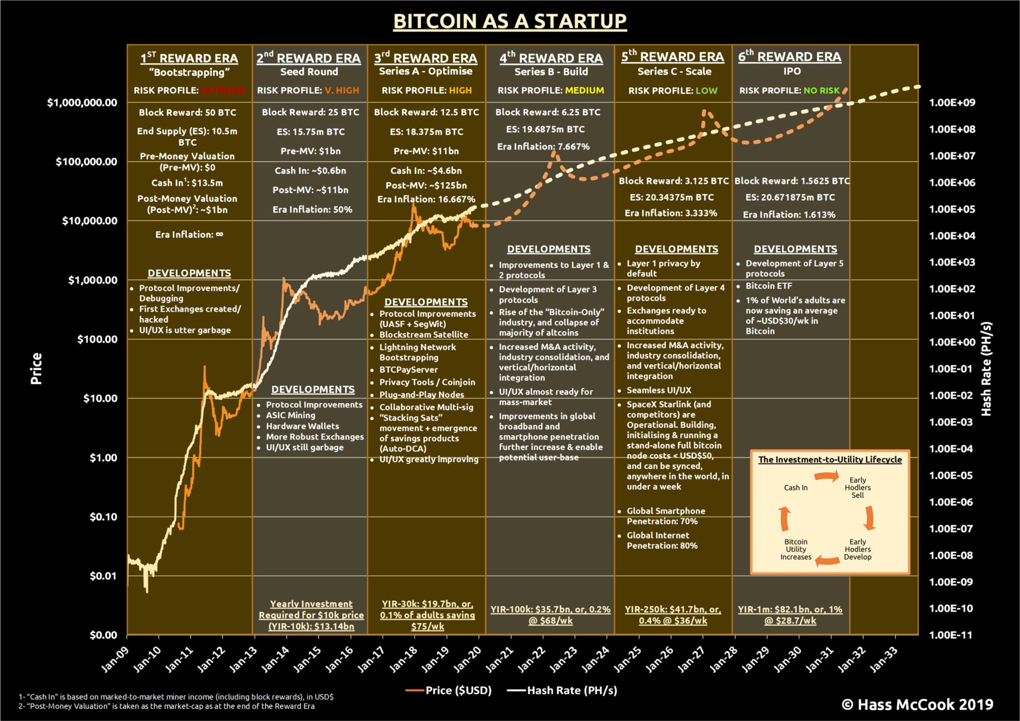 commercio bitcoin per litecoin gdax)